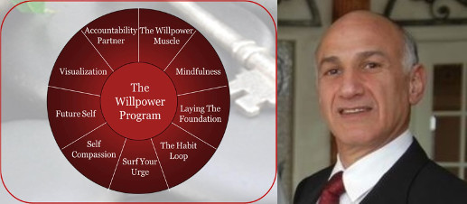 "Image of ""Willpower Program"" topics wheel, from Uri Galimidi's ""The Will to Change"", with picture of Uri Galimidi."